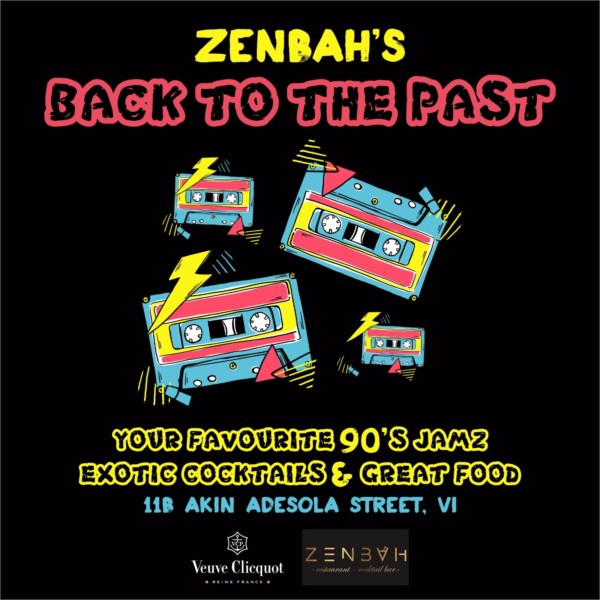 Zenbah Throwback Thursdays The Weekend Thermometer