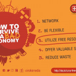 The Value Of Free Resources In Business